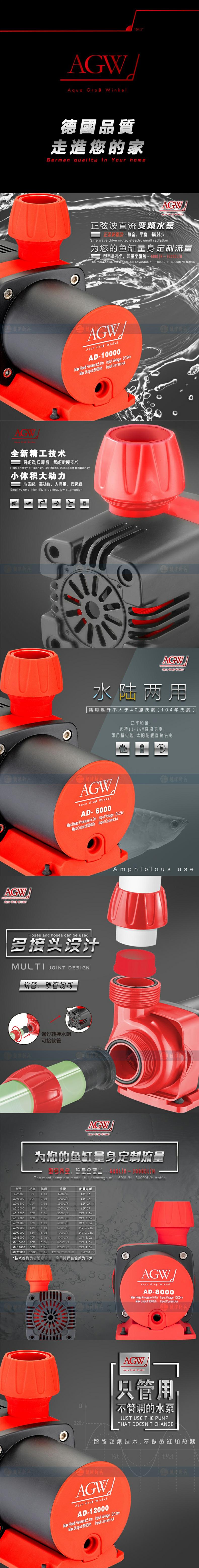 格式工厂德国AGW水泵.jpg