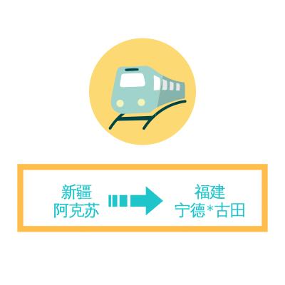 专业铁路货运服务 新疆阿克苏直发宁德古田站 可提供PB P65车皮 每吨低至606元